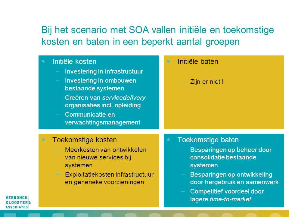 11 Bij het scenario met SOA vallen initiële en toekomstige kosten en baten in een beperkt aantal groepen  Initiële kosten –Investering in infrastruct