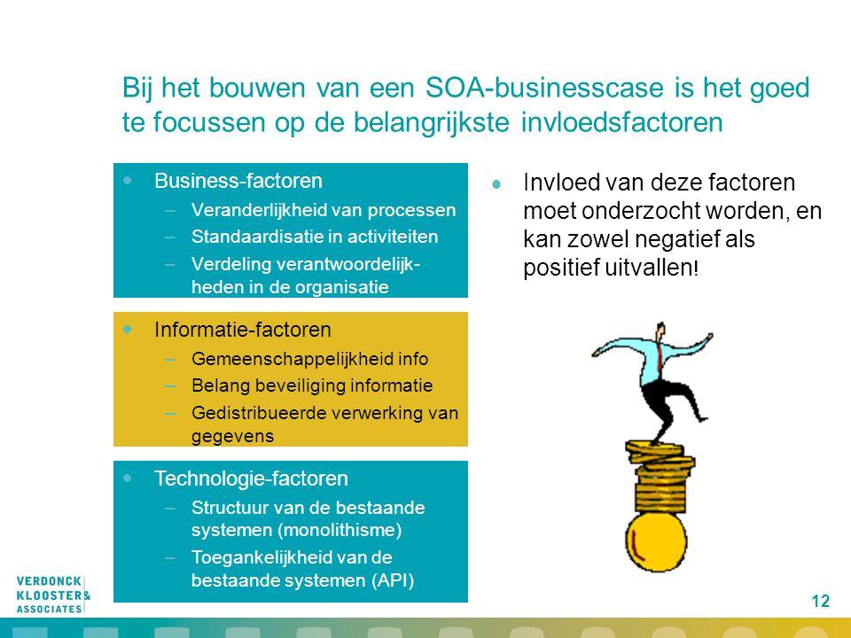 12 Bij het bouwen van een SOA-businesscase is het goed te focussen op de belangrijkste invloedsfactoren  Business-factoren –Veranderlijkheid van proc