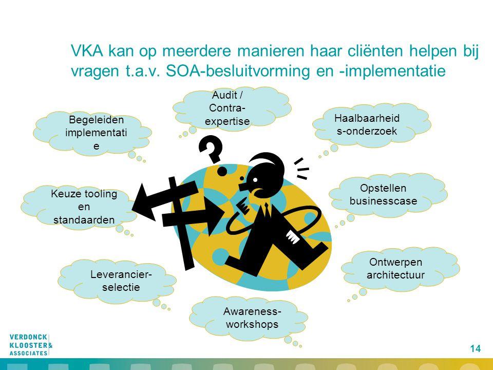 14 VKA kan op meerdere manieren haar cliënten helpen bij vragen t.a.v. SOA-besluitvorming en -implementatie Haalbaarheid s-onderzoek Audit / Contra- e