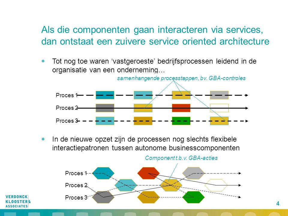 4 Als die componenten gaan interacteren via services, dan ontstaat een zuivere service oriented architecture  In de nieuwe opzet zijn de processen no