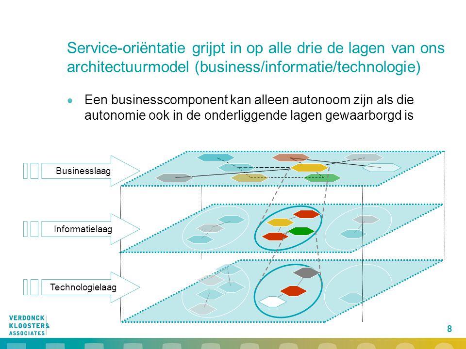 8 Service-oriëntatie grijpt in op alle drie de lagen van ons architectuurmodel (business/informatie/technologie)  Een businesscomponent kan alleen au