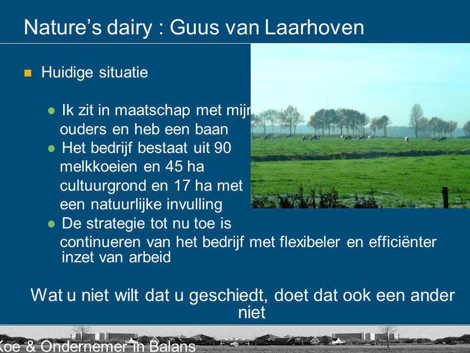 Koe & Ondernemer in Balans Nature's dairy : Guus van Laarhoven  Huidige situatie  Ik zit in maatschap met mijn ouders en heb een baan  Het bedrijf