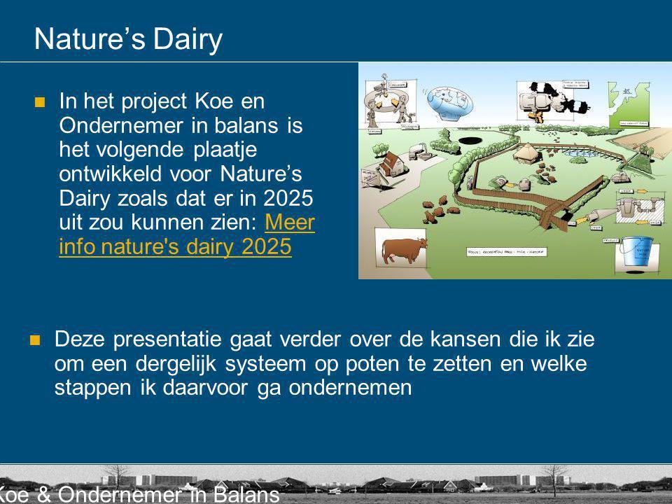 Koe & Ondernemer in Balans Nature's Dairy  In het project Koe en Ondernemer in balans is het volgende plaatje ontwikkeld voor Nature's Dairy zoals dat er in 2025 uit zou kunnen zien: Meer info nature s dairy 2025Meer info nature s dairy 2025  Deze presentatie gaat verder over de kansen die ik zie om een dergelijk systeem op poten te zetten en welke stappen ik daarvoor ga ondernemen