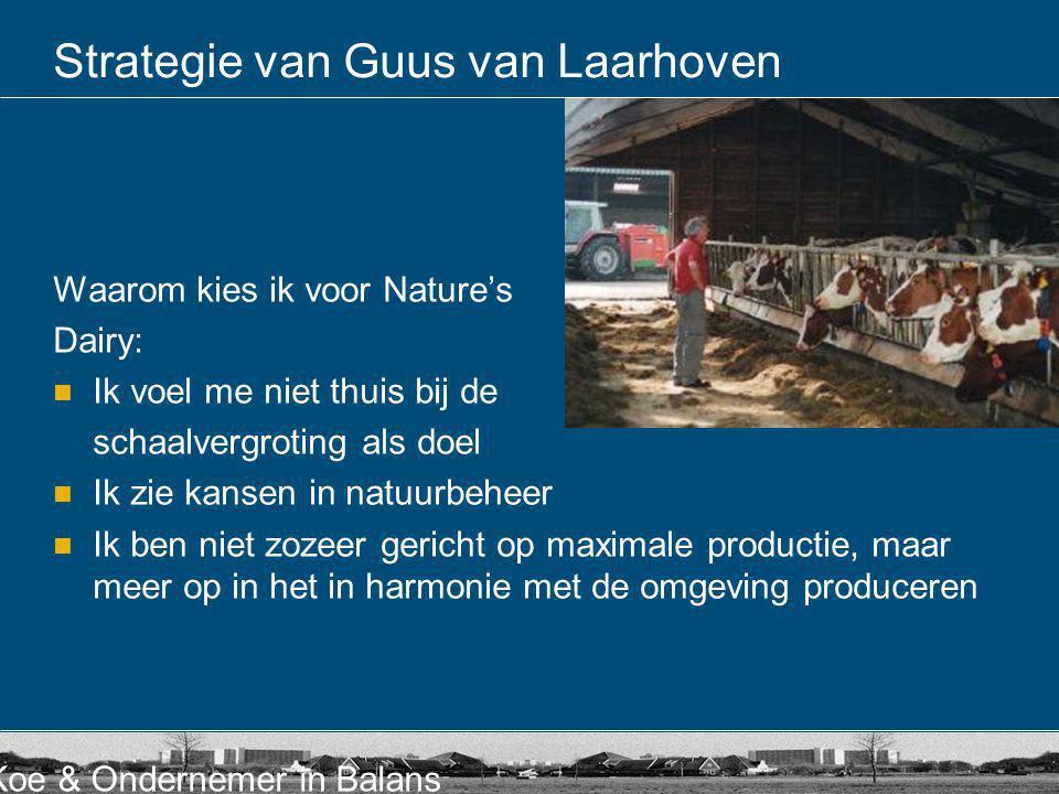 Koe & Ondernemer in Balans Strategie van Guus van Laarhoven Waarom kies ik voor Nature's Dairy:  Ik voel me niet thuis bij de schaalvergroting als doel  Ik zie kansen in natuurbeheer  Ik ben niet zozeer gericht op maximale productie, maar meer op in het in harmonie met de omgeving produceren