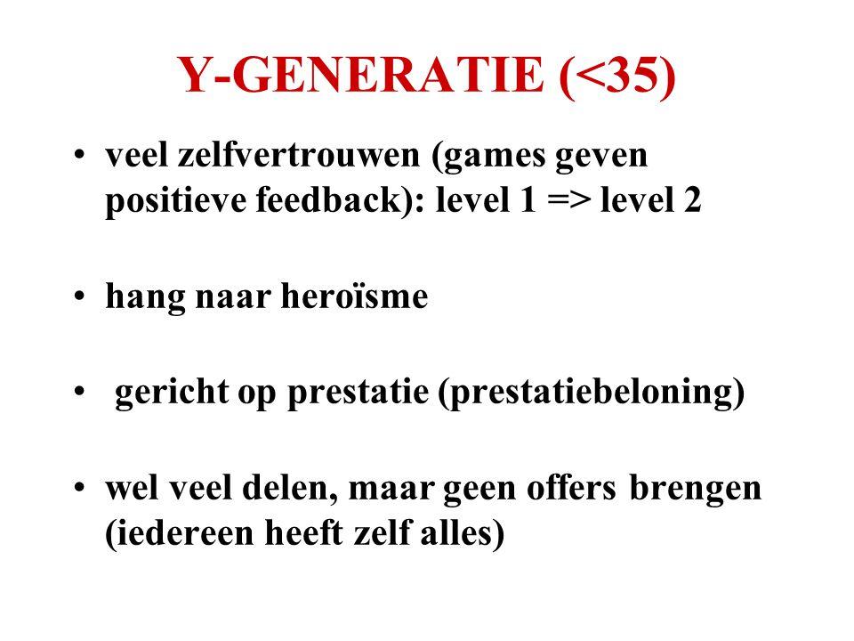 Y-GENERATIE (<35) •veel zelfvertrouwen (games geven positieve feedback): level 1 => level 2 •hang naar heroïsme • gericht op prestatie (prestatiebelon