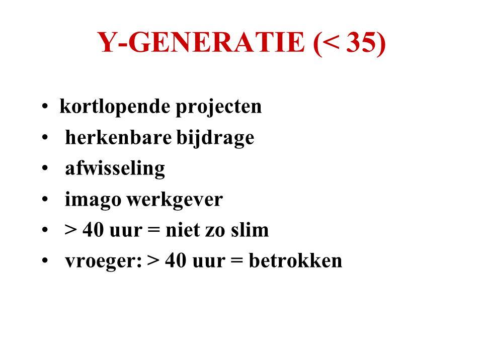 Y-GENERATIE (< 35) •kortlopende projecten • herkenbare bijdrage • afwisseling • imago werkgever • > 40 uur = niet zo slim • vroeger: > 40 uur = betrok