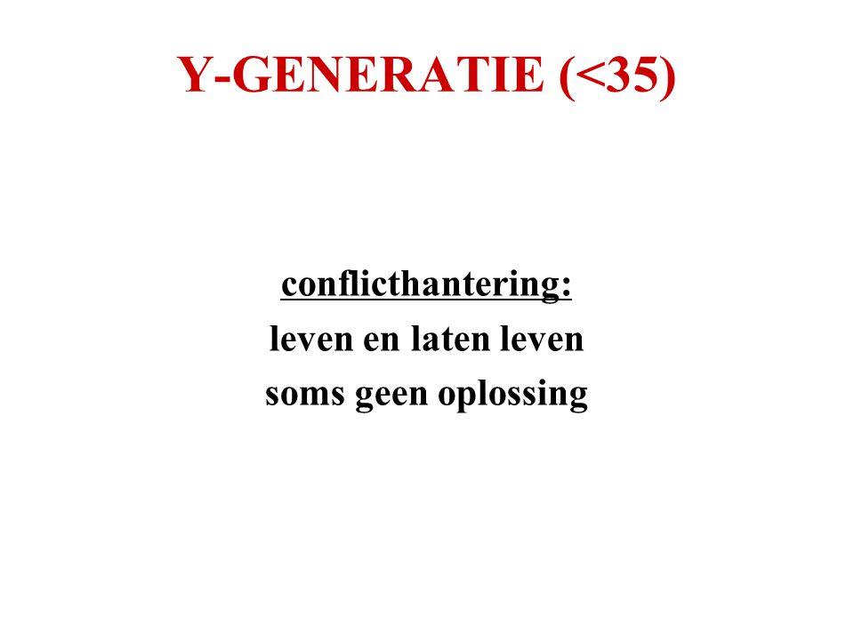 Y-GENERATIE (<35) conflicthantering: leven en laten leven soms geen oplossing