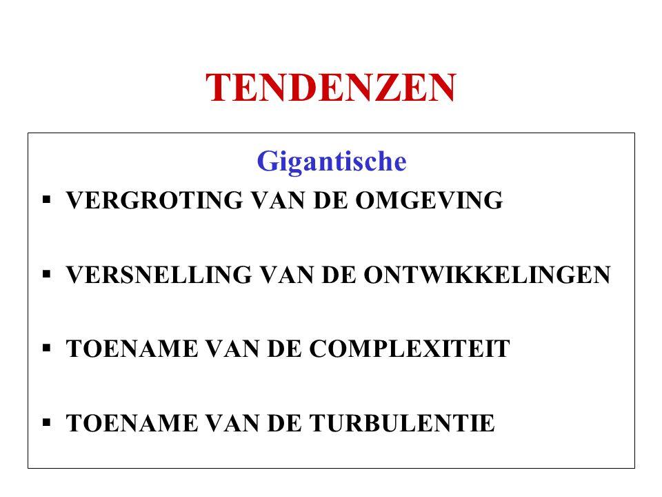TENDENZEN Gigantische  VERGROTING VAN DE OMGEVING  VERSNELLING VAN DE ONTWIKKELINGEN  TOENAME VAN DE COMPLEXITEIT  TOENAME VAN DE TURBULENTIE