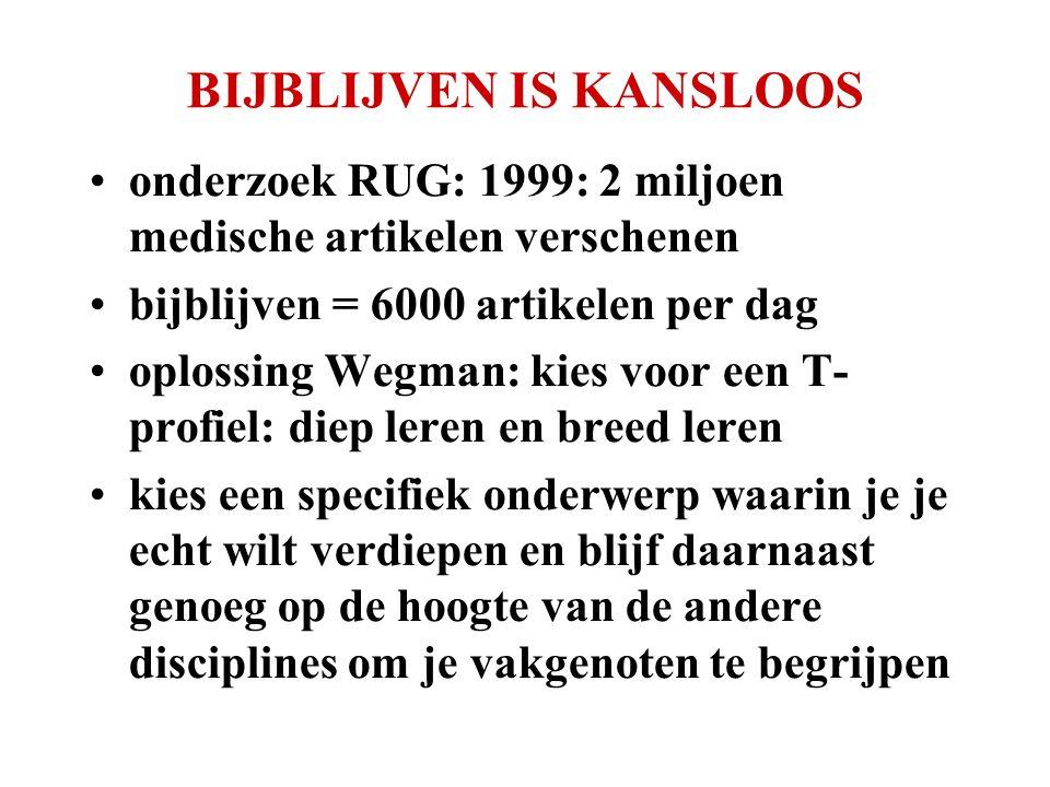 BIJBLIJVEN IS KANSLOOS •onderzoek RUG: 1999: 2 miljoen medische artikelen verschenen •bijblijven = 6000 artikelen per dag •oplossing Wegman: kies voor