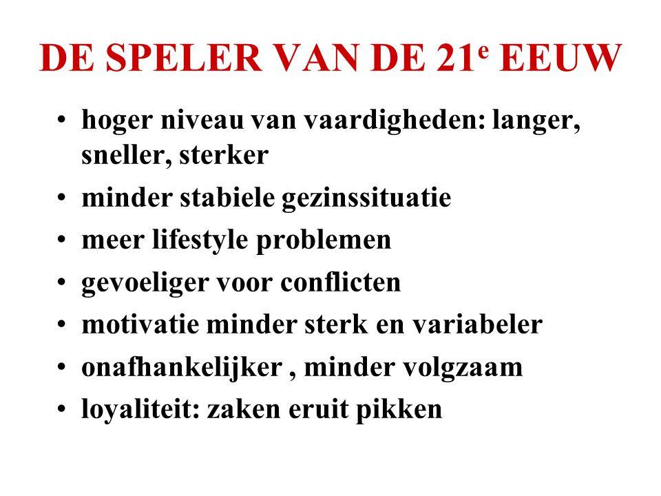 DE SPELER VAN DE 21 e EEUW •hoger niveau van vaardigheden: langer, sneller, sterker •minder stabiele gezinssituatie •meer lifestyle problemen •gevoeli