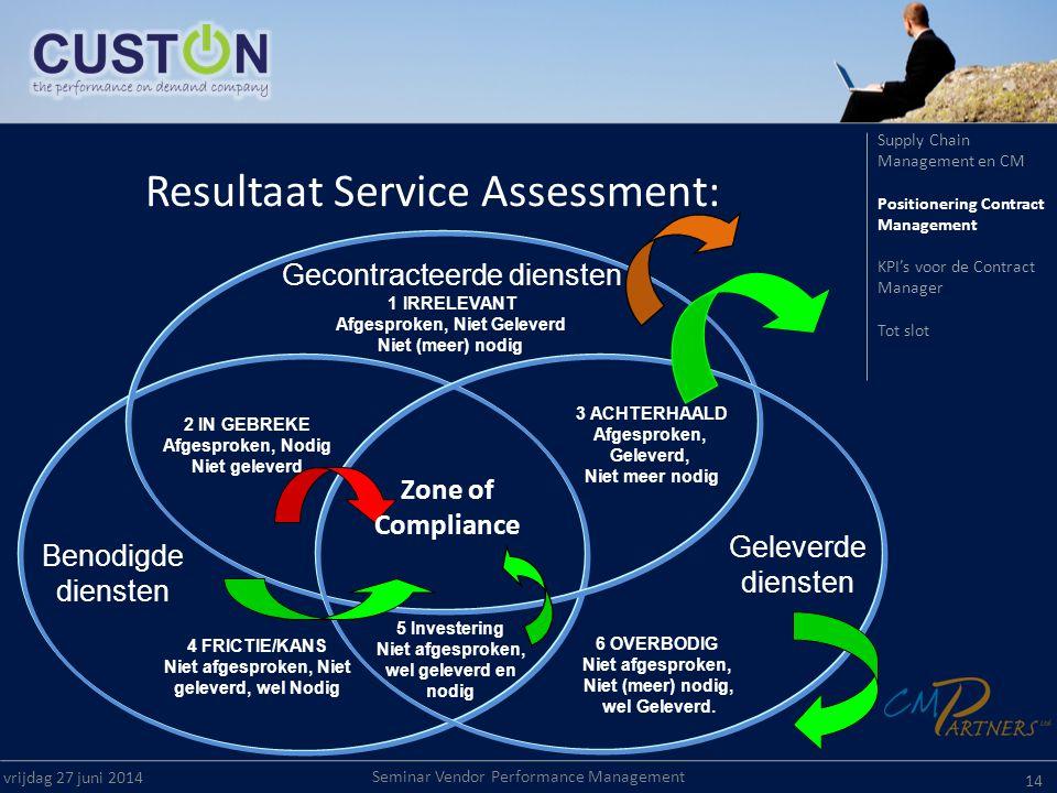 Seminar Vendor Performance Management vrijdag 27 juni 2014 14 Resultaat Service Assessment: 14 Gecontracteerde diensten 5 Investering Niet afgesproken
