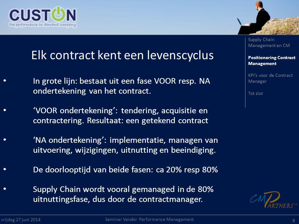 Seminar Vendor Performance Management vrijdag 27 juni 2014 9 CM in de Contract Life Cycle Contract Productie Contract Uitvoering Contract Beëindiging Supplier Selectie c o n t r a c t - - -- -l i f e - - - -- - - c y c l e - - - Contract Management Afnemer Leverancier .