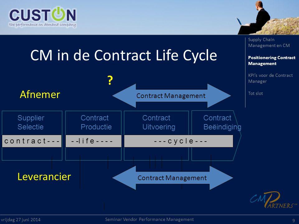 Seminar Vendor Performance Management vrijdag 27 juni 2014 10 Contractmanager: rol of functie.