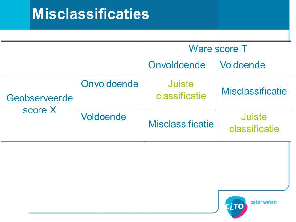 Misclassificaties Ware score T OnvoldoendeVoldoende Geobserveerde score X OnvoldoendeJuiste classificatie Misclassificatie Voldoende Misclassificatie