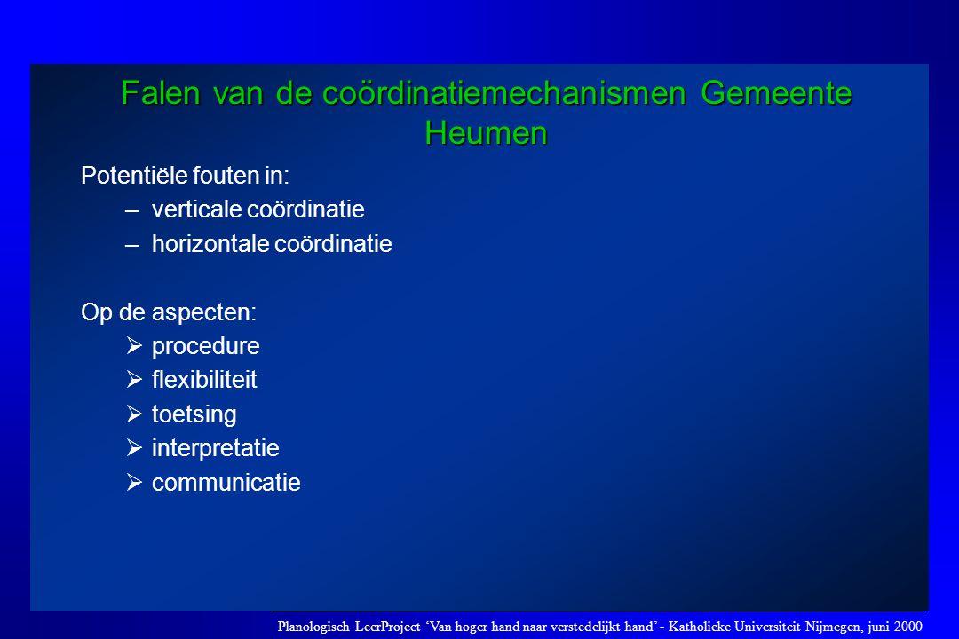 Falen van de coördinatiemechanismen Gemeente Heumen Potentiële fouten in: –verticale coördinatie –horizontale coördinatie Op de aspecten:  procedure