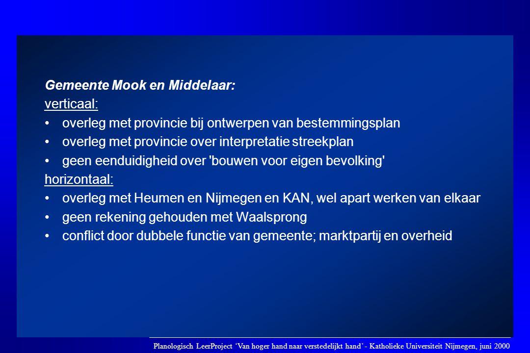 Gemeente Mook en Middelaar: verticaal: •overleg met provincie bij ontwerpen van bestemmingsplan •overleg met provincie over interpretatie streekplan •