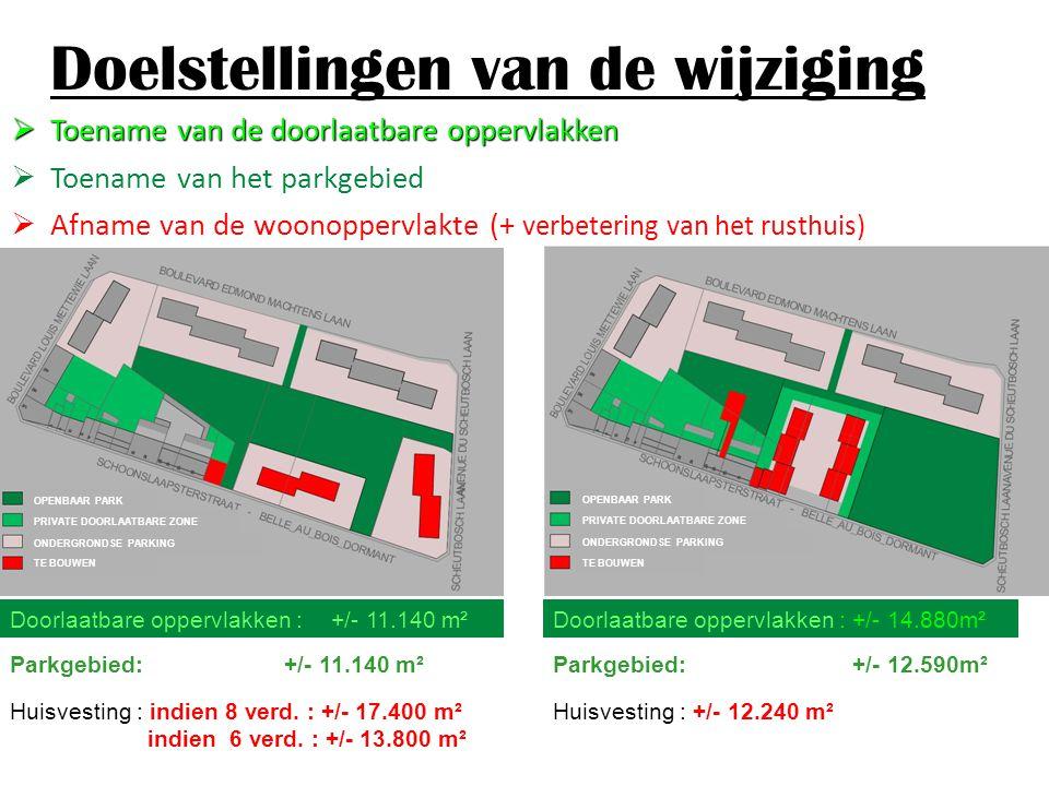 Doelstellingen van de wijziging Doorlaatbare oppervlakken : +/- 11.140 m²Doorlaatbare oppervlakken :+/- 14.880m² Huisvesting : indien 8 verd.