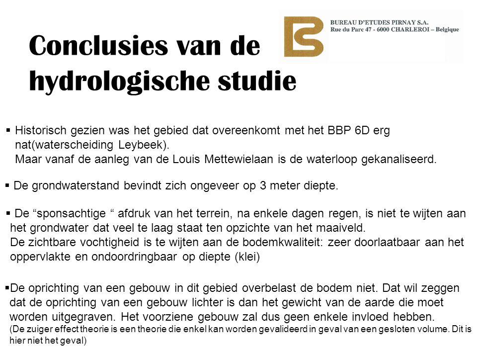 Conclusies van de hydrologische studie  Historisch gezien was het gebied dat overeenkomt met het BBP 6D erg nat(waterscheiding Leybeek).