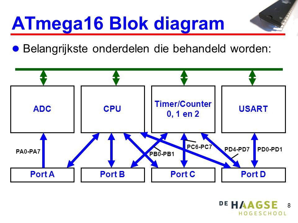 8 ATmega16 Blok diagram  Belangrijkste onderdelen die behandeld worden: Port APort CPort DPort B ADC Timer/Counter 0, 1 en 2 CPUUSART PD0-PD1 PA0-PA7