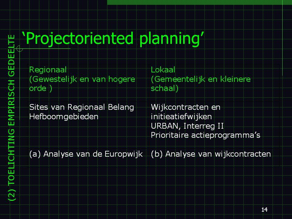 13 Co-productie in stedenbouw?  timing en bekendmaking van openbaar onderzoek  efficiëntie van bezwaarschriften  inbreng van overlegcommissies (2)