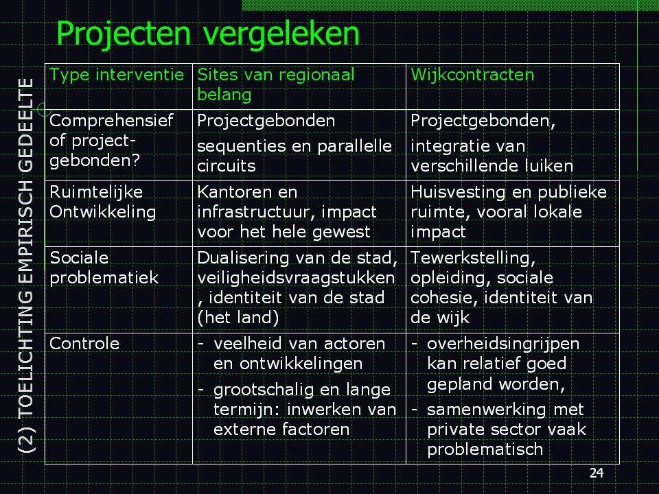 23 Projecten vergeleken (2) TOELICHTING EMPIRISCH GEDEELTE