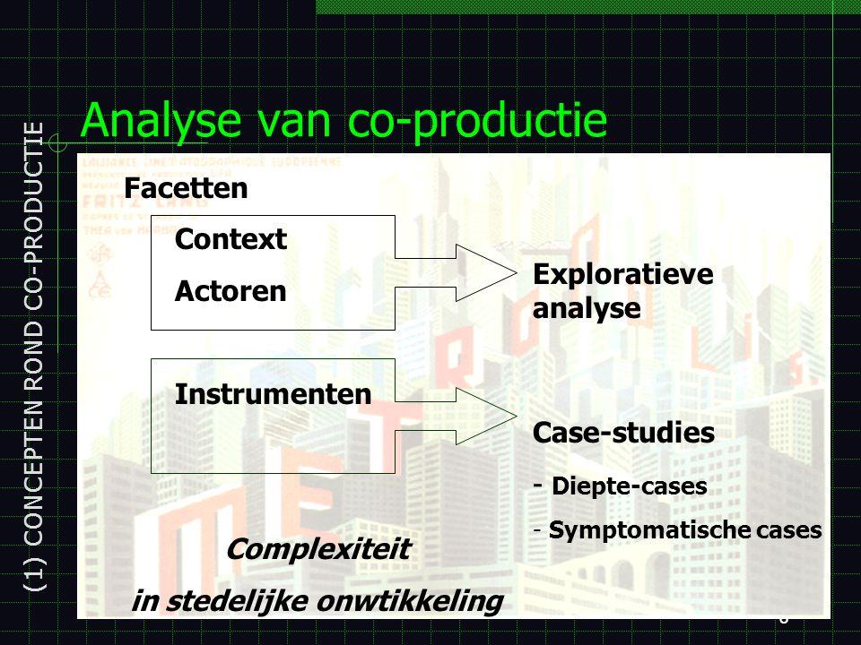 8 Analyse van co-productie (1) CONCEPTEN ROND CO-PRODUCTIE Facetten Context Actoren Instrumenten Complexiteit in stedelijke onwtikkeling Exploratieve analyse Case-studies - Diepte-cases - Symptomatische cases