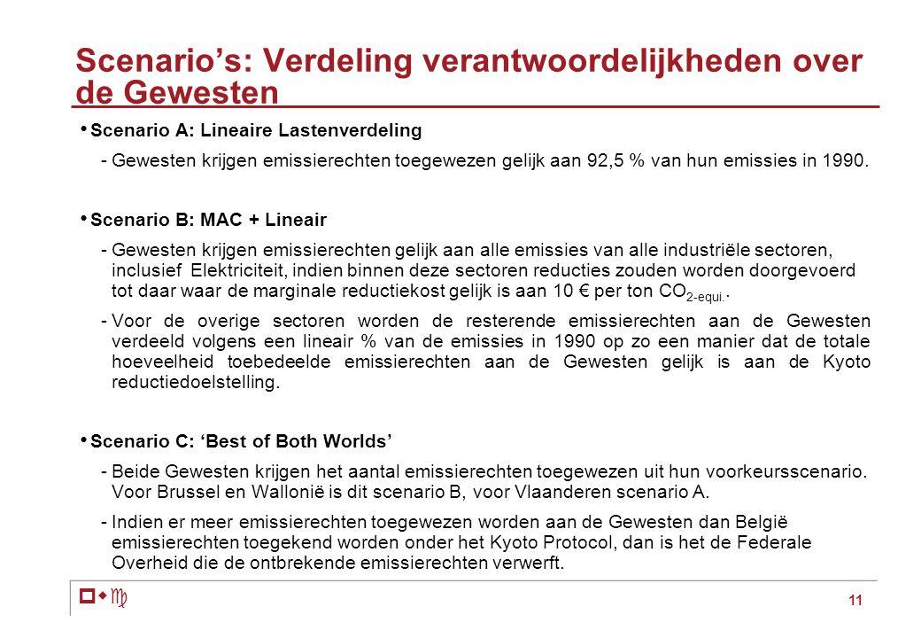 pwc 11 Scenario's: Verdeling verantwoordelijkheden over de Gewesten • Scenario A: Lineaire Lastenverdeling -Gewesten krijgen emissierechten toegewezen gelijk aan 92,5 % van hun emissies in 1990.