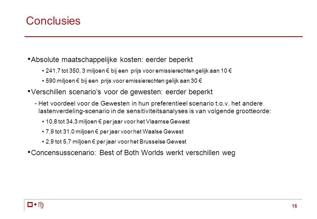 pwc 16 Conclusies • Absolute maatschappelijke kosten: eerder beperkt •241,7 tot 350, 3 miljoen € bij een prijs voor emissierechten gelijk aan 10 € •590 miljoen € bij een prijs voor emissierechten gelijk aan 30 € • Verschillen scenario's voor de gewesten: eerder beperkt -Het voordeel voor de Gewesten in hun preferentieel scenario t.o.v.