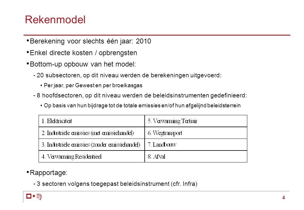 pwc 4 • Berekening voor slechts één jaar: 2010 • Enkel directe kosten / opbrengsten • Bottom-up opbouw van het model: -20 subsectoren, op dit niveau werden de berekeningen uitgevoerd: •Per jaar, per Gewest en per broeikasgas -8 hoofdsectoren, op dit niveau werden de beleidsinstrumenten gedefinieerd: •Op basis van hun bijdrage tot de totale emissies en/of hun afgelijnd beleidsterrein • Rapportage: -3 sectoren volgens toegepast beleidsinstrument (cfr.