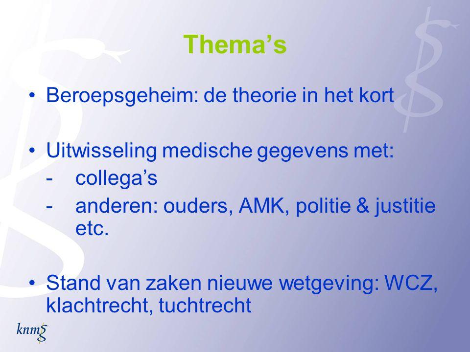 Thema's •Beroepsgeheim: de theorie in het kort •Uitwisseling medische gegevens met: - collega's - anderen: ouders, AMK, politie & justitie etc. •Stand