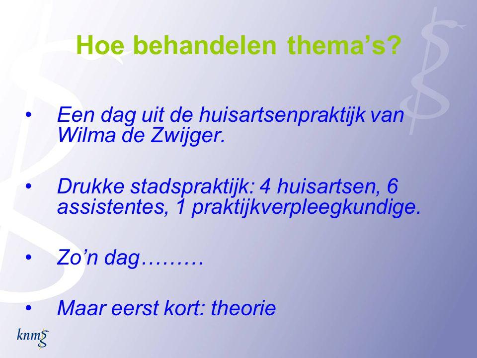 Hoe behandelen thema's? •Een dag uit de huisartsenpraktijk van Wilma de Zwijger. •Drukke stadspraktijk: 4 huisartsen, 6 assistentes, 1 praktijkverplee