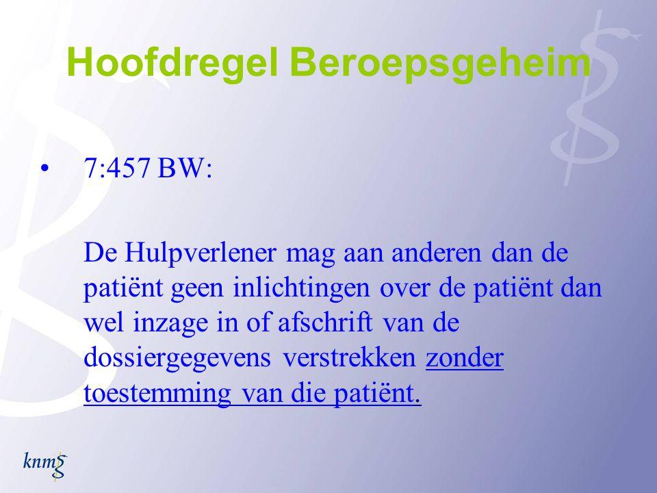 Hoofdregel Beroepsgeheim •7:457 BW: De Hulpverlener mag aan anderen dan de patiënt geen inlichtingen over de patiënt dan wel inzage in of afschrift van de dossiergegevens verstrekken zonder toestemming van die patiënt.