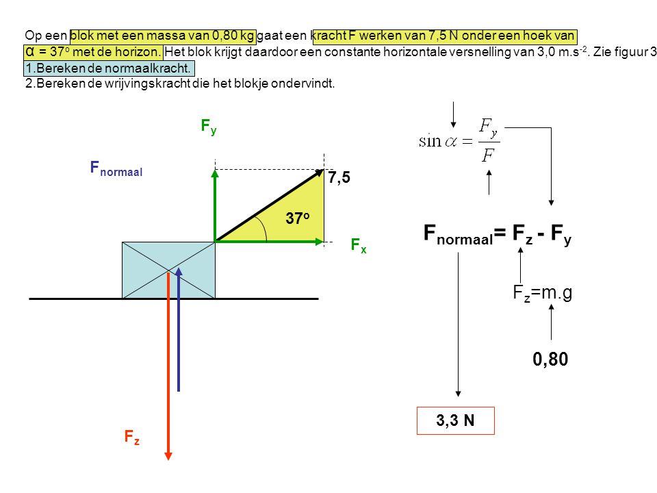 Op een blok met een massa van 0,80 kg gaat een kracht F werken van 7,5 N onder een hoek van α = 37 o met de horizon. Het blok krijgt daardoor een cons