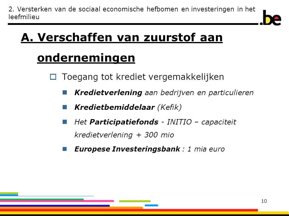 2. Versterken van de sociaal economische hefbomen en investeringen in het leefmilieu A. Verschaffen van zuurstof aan ondernemingen  Toegang tot kredi