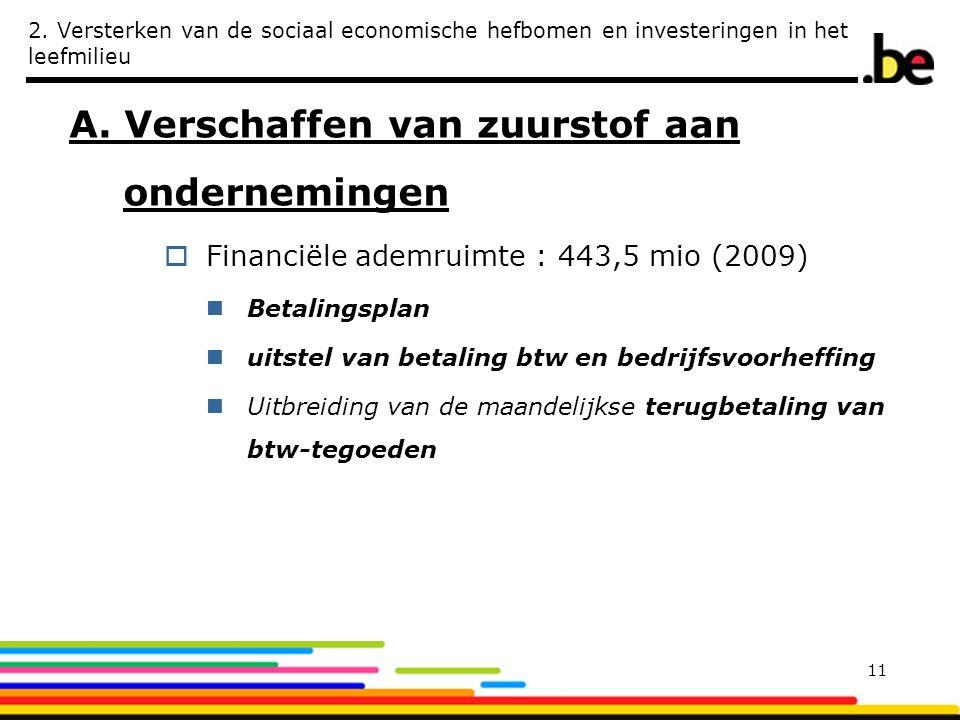 2. Versterken van de sociaal economische hefbomen en investeringen in het leefmilieu A. Verschaffen van zuurstof aan ondernemingen  Financiële ademru
