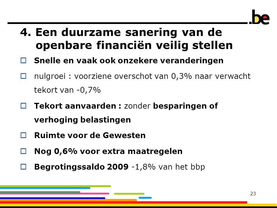 4. Een duurzame sanering van de openbare financiën veilig stellen  Snelle en vaak ook onzekere veranderingen  nulgroei : voorziene overschot van 0,3