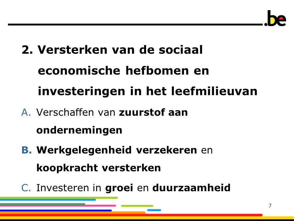 2. Versterken van de sociaal economische hefbomen en investeringen in het leefmilieuvan A.Verschaffen van zuurstof aan ondernemingen B.Werkgelegenheid