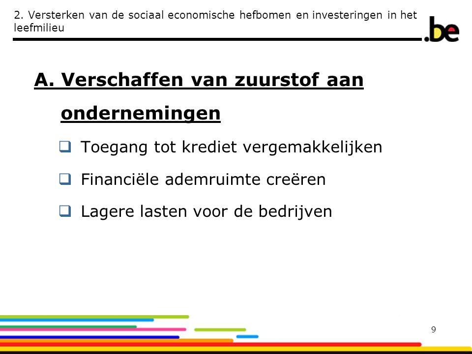 2.Versterken van de sociaal economische hefbomen en investeringen in het leefmilieu C.