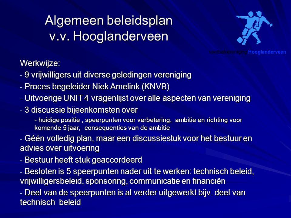 Algemeen beleidsplan v.v. Hooglanderveen Werkwijze: - 9 vrijwilligers uit diverse geledingen vereniging - Proces begeleider Niek Amelink (KNVB) - Uitv