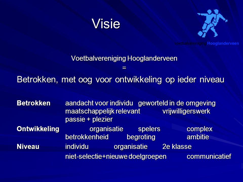 Visie Visie Voetbalvereniging Hooglanderveen = Betrokken, met oog voor ontwikkeling op ieder niveau Betrokken aandacht voor individugeworteld in de om
