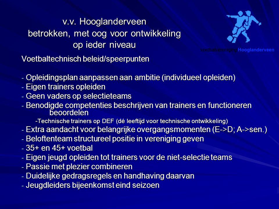 v.v. Hooglanderveen betrokken, met oog voor ontwikkeling op ieder niveau Voetbaltechnisch beleid/speerpunten - Opleidingsplan aanpassen aan ambitie (i