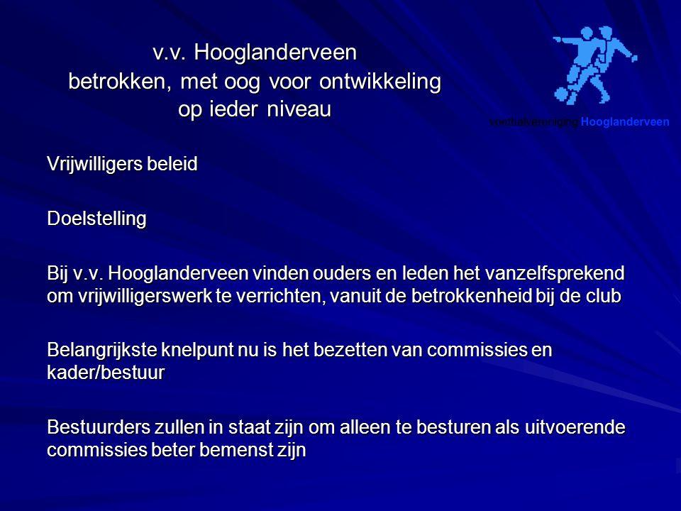 v.v. Hooglanderveen betrokken, met oog voor ontwikkeling op ieder niveau Vrijwilligers beleid Doelstelling Bij v.v. Hooglanderveen vinden ouders en le