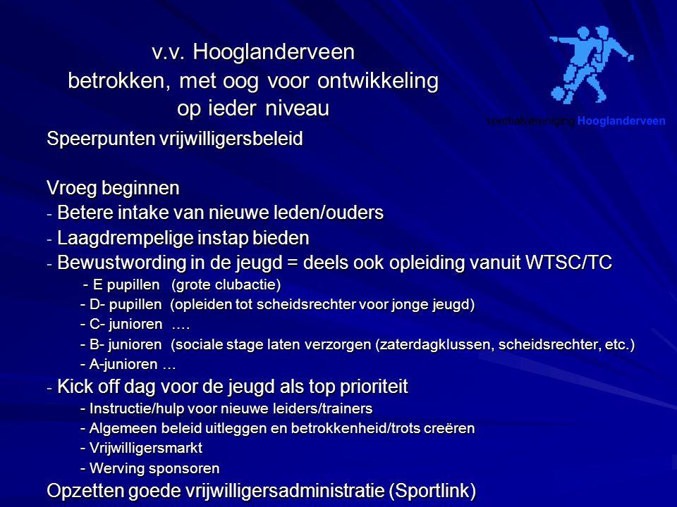 v.v. Hooglanderveen betrokken, met oog voor ontwikkeling op ieder niveau Speerpunten vrijwilligersbeleid Vroeg beginnen - Betere intake van nieuwe led