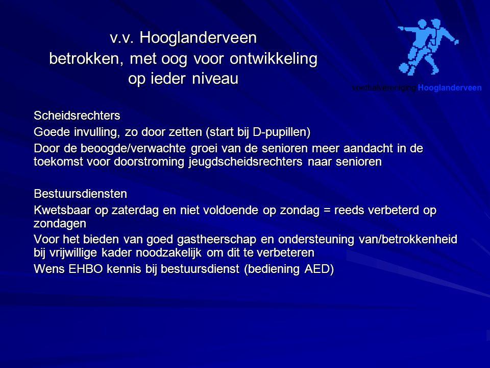 v.v. Hooglanderveen betrokken, met oog voor ontwikkeling op ieder niveau Scheidsrechters Goede invulling, zo door zetten (start bij D-pupillen) Door d