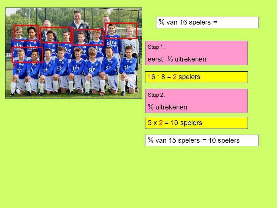 ⅝ van 16 spelers = Stap 1. eerst ⅛ uitrekenen 16 : 8 =.. spelers Stap 2. ⅝ uitrekenen 5 x 2 =.. spelers ⅝ van 15 spelers = 10 spelers 16 : 8 = 2 spele