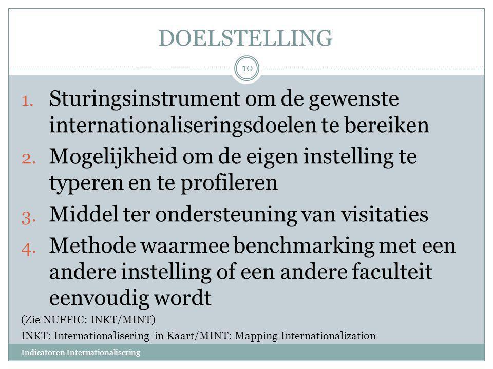 DOELSTELLING 1. Sturingsinstrument om de gewenste internationaliseringsdoelen te bereiken 2. Mogelijkheid om de eigen instelling te typeren en te prof