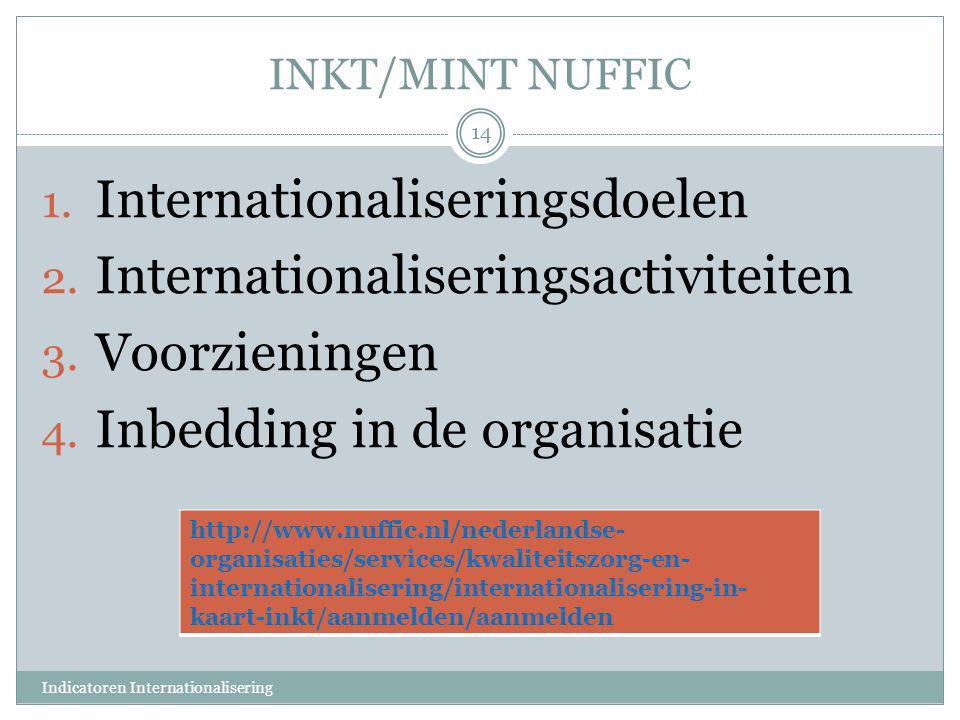 INKT/MINT NUFFIC 1. Internationaliseringsdoelen 2. Internationaliseringsactiviteiten 3. Voorzieningen 4. Inbedding in de organisatie Indicatoren Inter