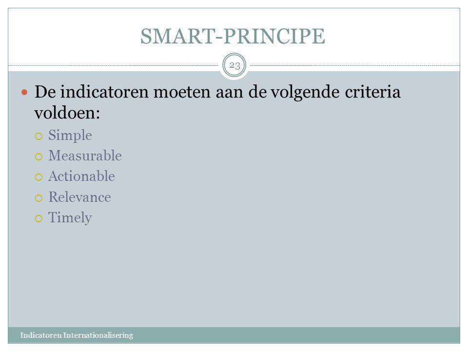SMART-PRINCIPE  De indicatoren moeten aan de volgende criteria voldoen:  Simple  Measurable  Actionable  Relevance  Timely Indicatoren Internati