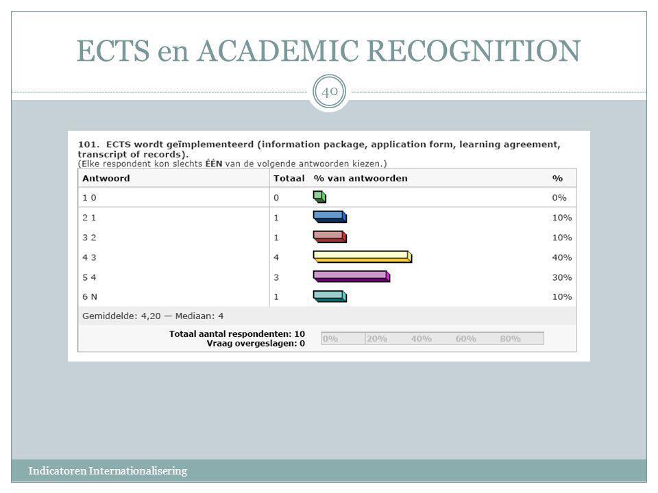 ECTS en ACADEMIC RECOGNITION 40 Indicatoren Internationalisering