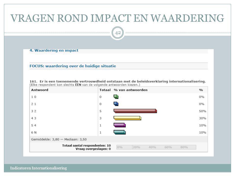 VRAGEN ROND IMPACT EN WAARDERING 42 Indicatoren Internationalisering